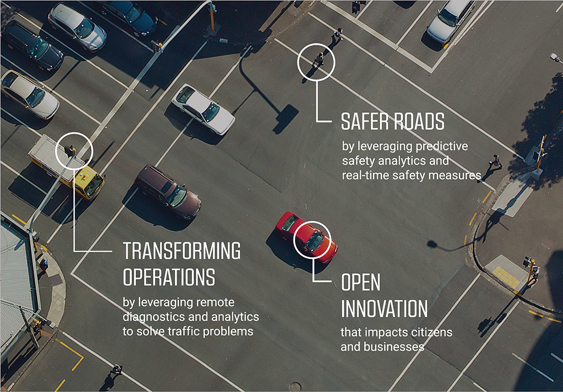 Miovision World's Smartest Intersection