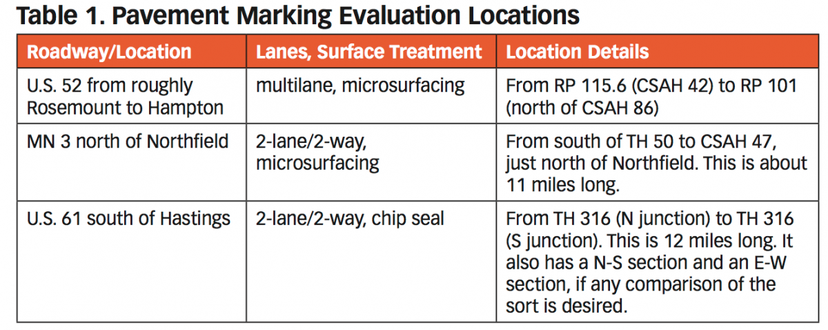 Pavement Marking Evaluation Locations