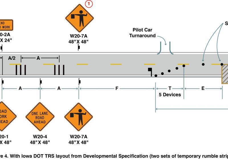 IDOT TRS developmental layout specification (as shown as Figure 4 in the Report).