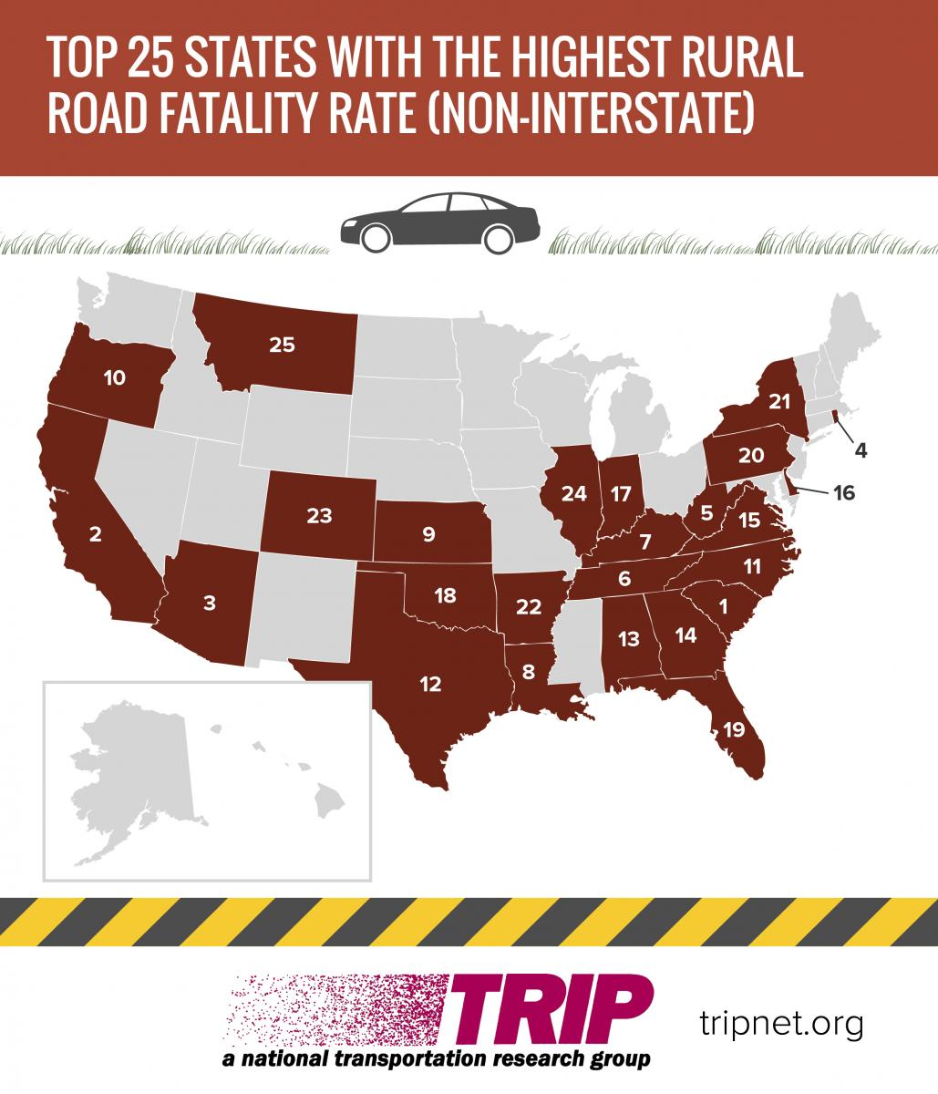 rural road fatality rates